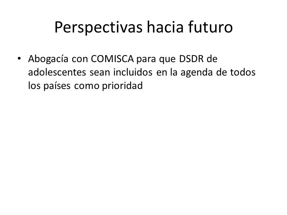 Perspectivas hacia futuro
