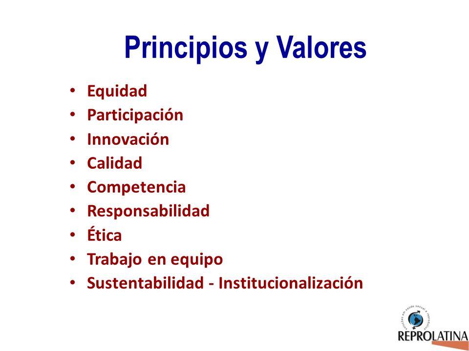 Principios y Valores Equidad Participación Innovación Calidad