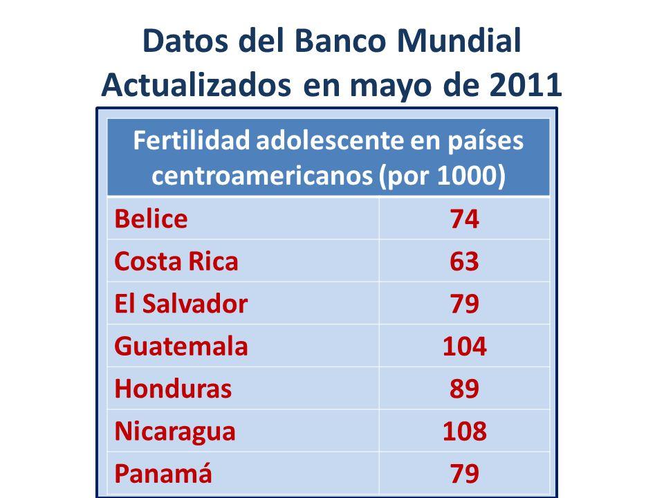 Datos del Banco Mundial Actualizados en mayo de 2011