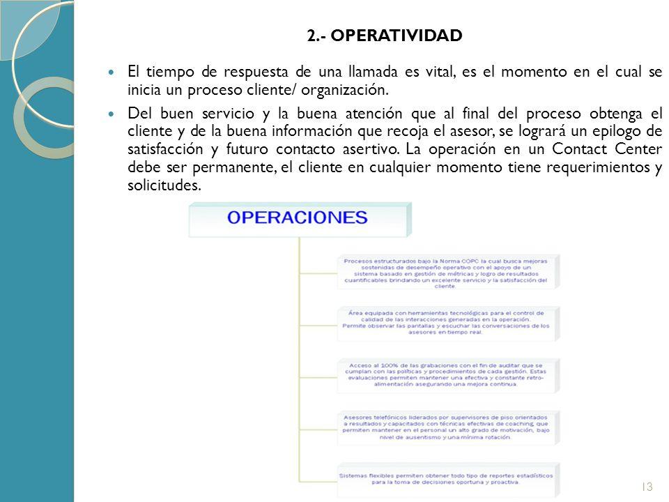 2.- OPERATIVIDAD El tiempo de respuesta de una llamada es vital, es el momento en el cual se inicia un proceso cliente/ organización.