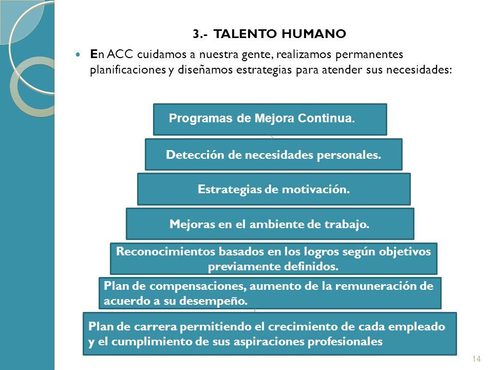 3.- TALENTO HUMANO En ACC cuidamos a nuestra gente, realizamos permanentes planificaciones y diseñamos estrategias para atender sus necesidades: