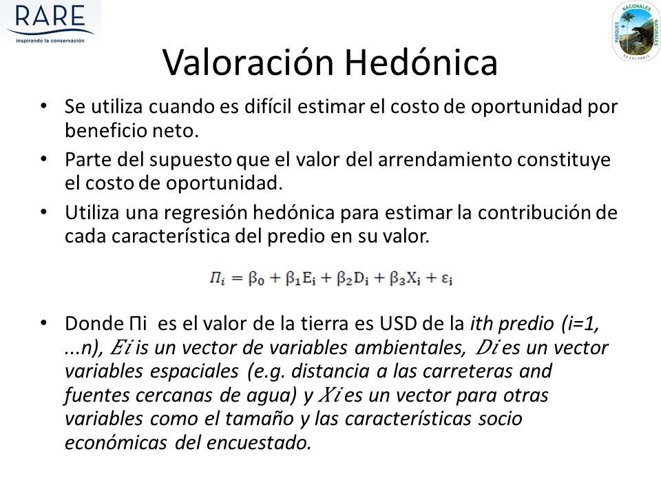Valoración Hedónica Se utiliza cuando es difícil estimar el costo de oportunidad por beneficio neto.