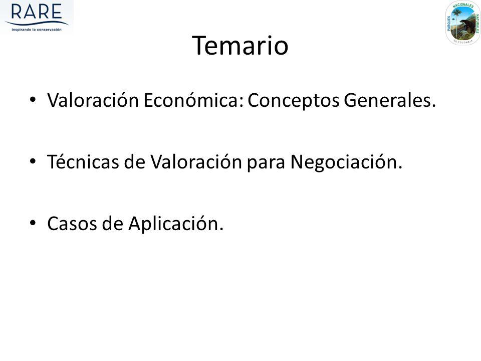 Temario Valoración Económica: Conceptos Generales.