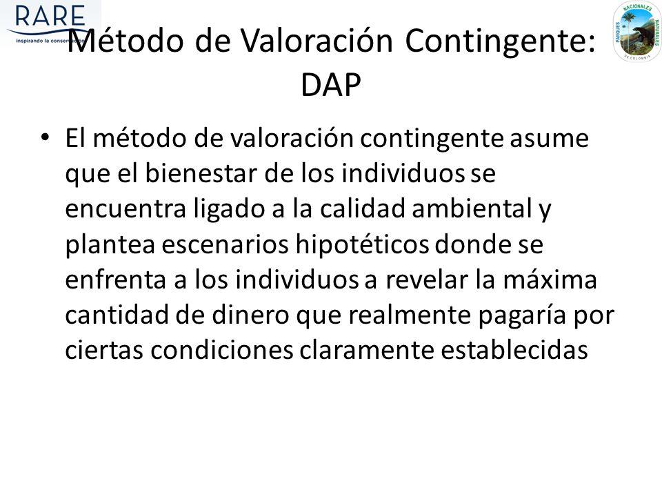 Método de Valoración Contingente: DAP