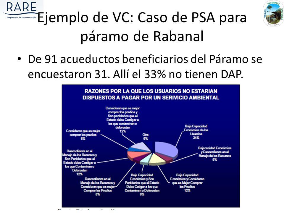Ejemplo de VC: Caso de PSA para páramo de Rabanal