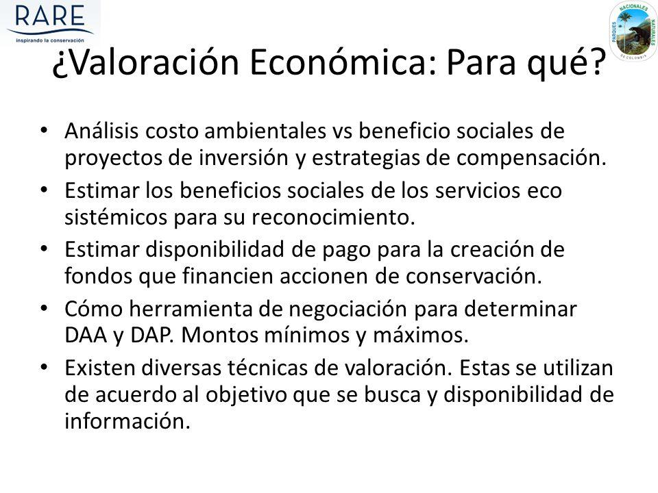 ¿Valoración Económica: Para qué