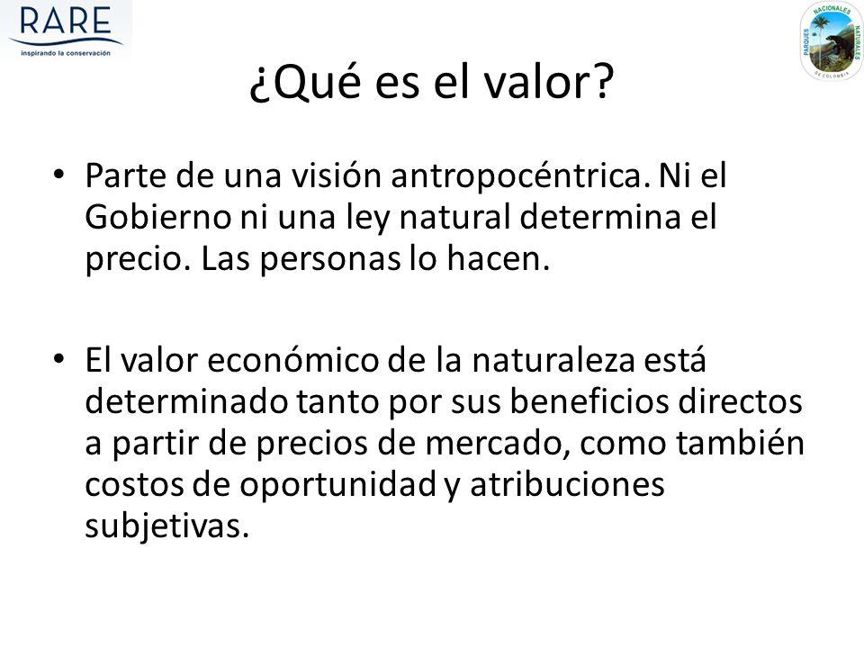 ¿Qué es el valor Parte de una visión antropocéntrica. Ni el Gobierno ni una ley natural determina el precio. Las personas lo hacen.