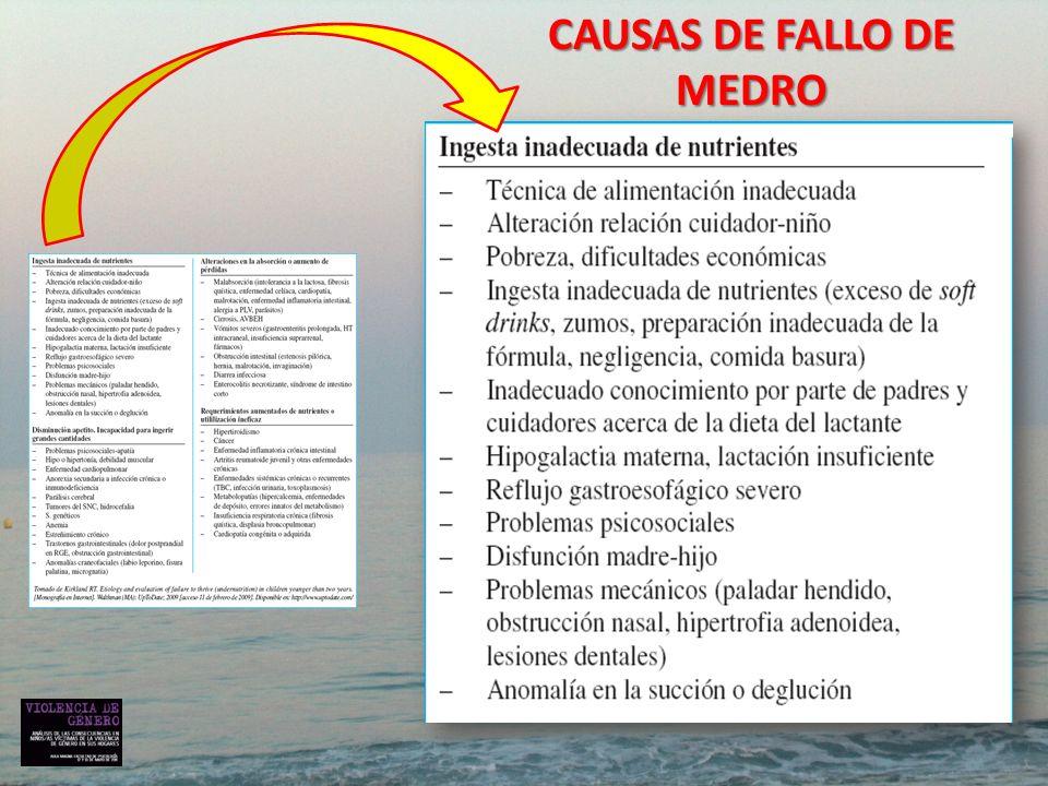 CAUSAS DE FALLO DE MEDRO