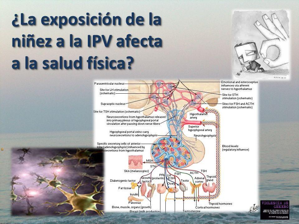 ¿La exposición de la niñez a la IPV afecta a la salud física
