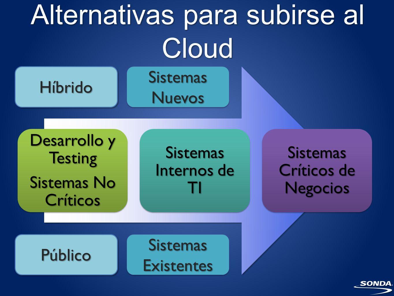 Alternativas para subirse al Cloud