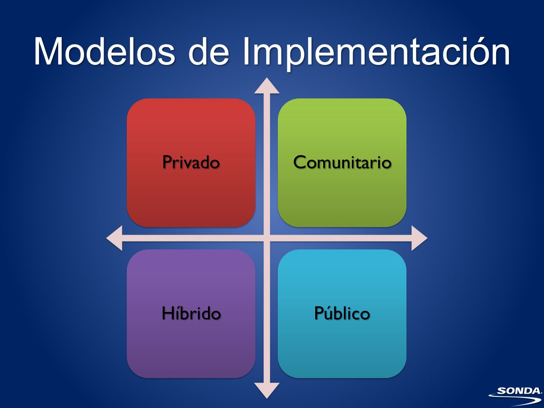 Modelos de Implementación