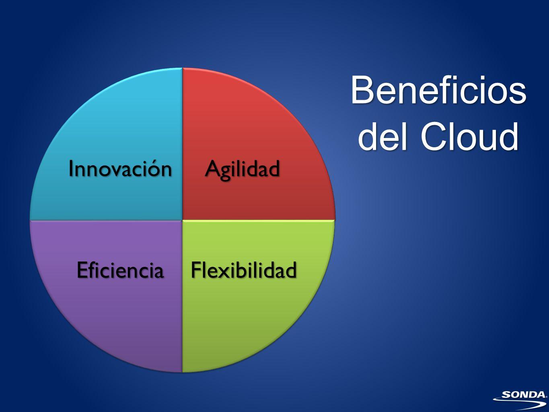 Agilidad Flexibilidad Eficiencia Innovación Beneficios del Cloud