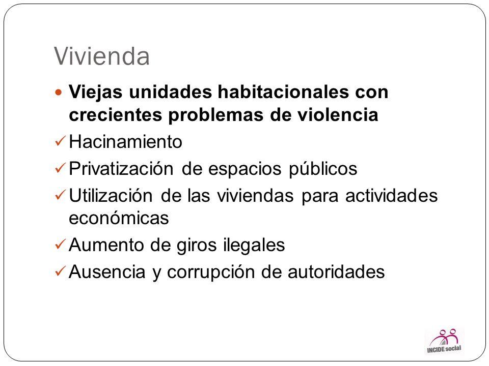 Vivienda Viejas unidades habitacionales con crecientes problemas de violencia. Hacinamiento. Privatización de espacios públicos.