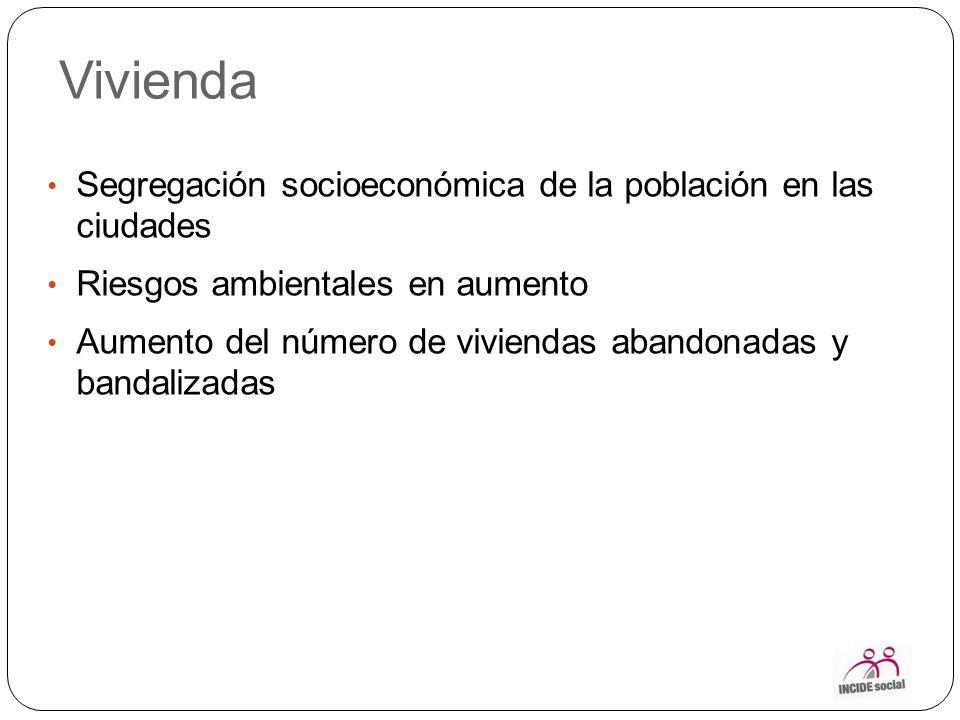 Vivienda Segregación socioeconómica de la población en las ciudades