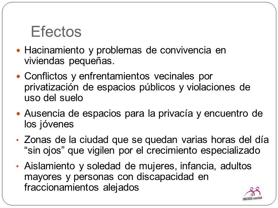 Efectos Hacinamiento y problemas de convivencia en viviendas pequeñas.