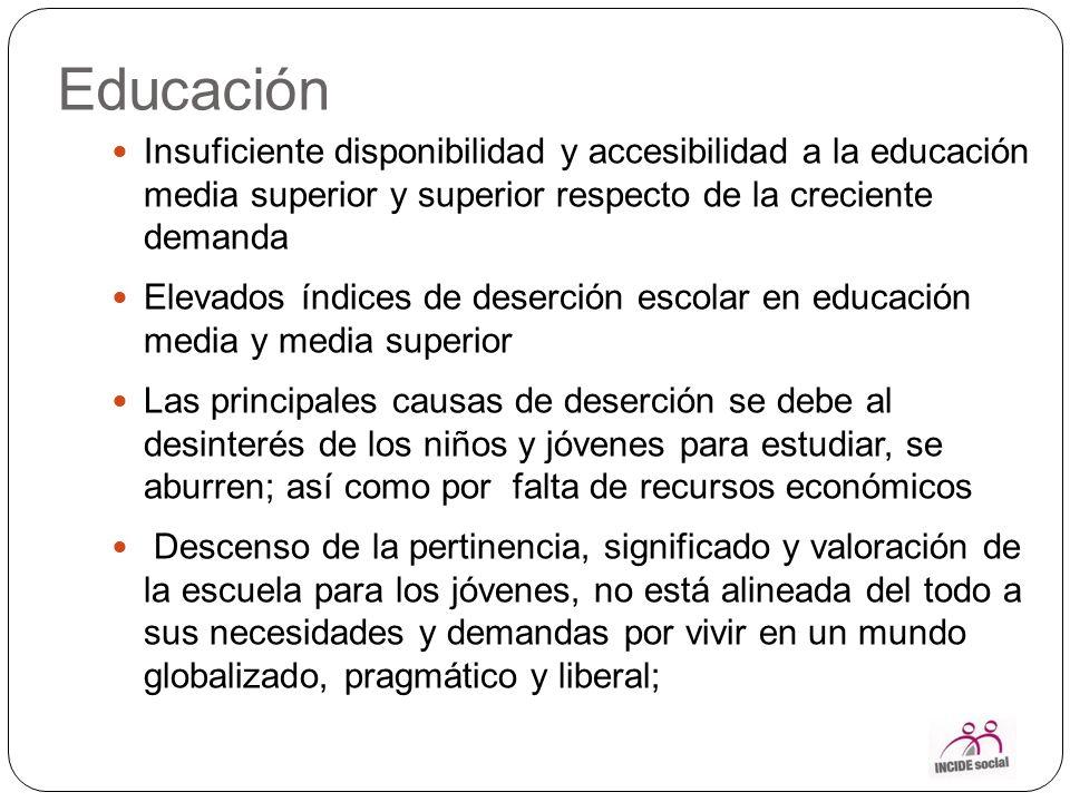 Educación Insuficiente disponibilidad y accesibilidad a la educación media superior y superior respecto de la creciente demanda.
