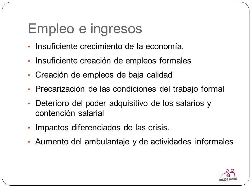 Empleo e ingresos Insuficiente crecimiento de la economía.