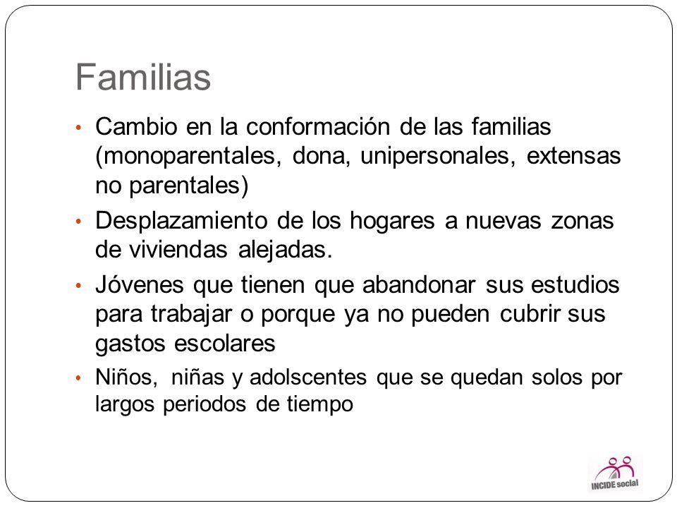 Familias Cambio en la conformación de las familias (monoparentales, dona, unipersonales, extensas no parentales)