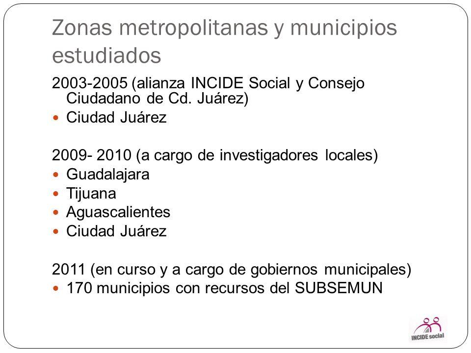 Zonas metropolitanas y municipios estudiados