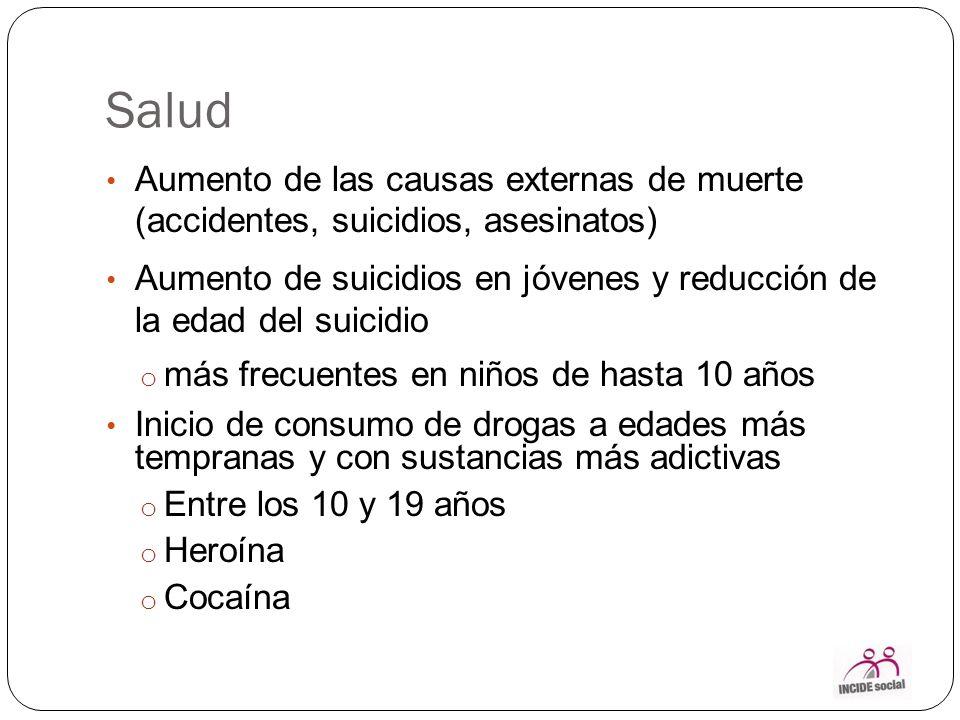 Salud Aumento de las causas externas de muerte (accidentes, suicidios, asesinatos)