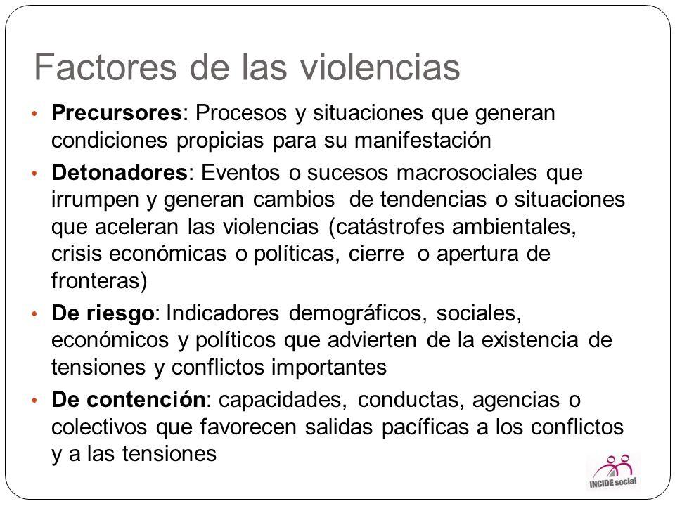 Factores de las violencias