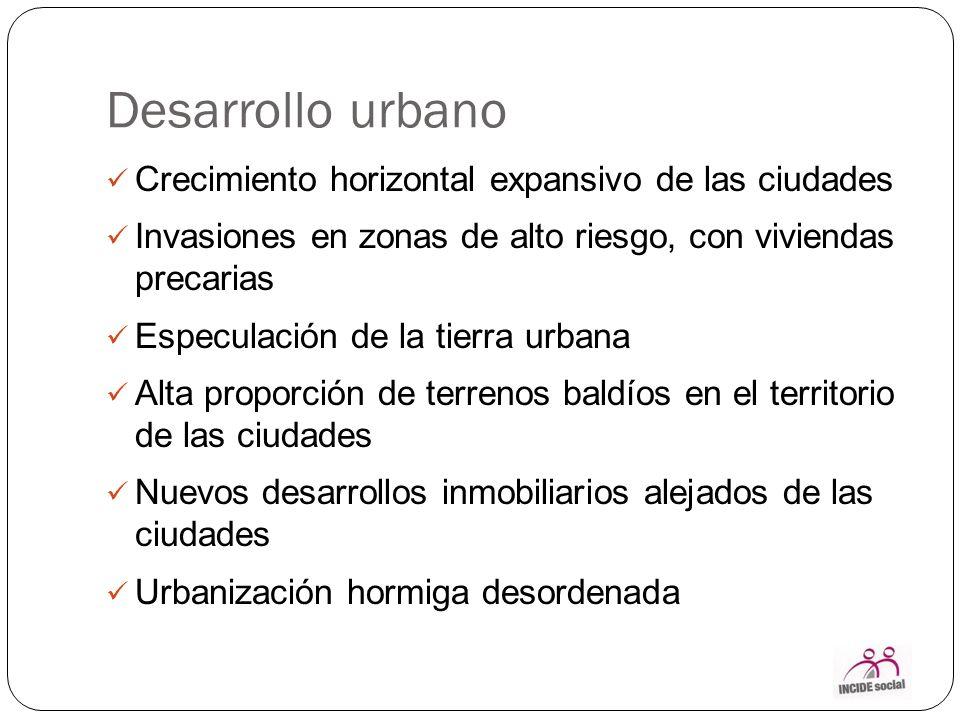 Desarrollo urbano Crecimiento horizontal expansivo de las ciudades
