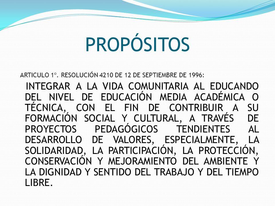 PROPÓSITOS ARTICULO 1º. RESOLUCIÓN 4210 DE 12 DE SEPTIEMBRE DE 1996:
