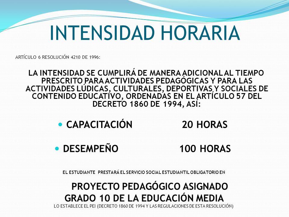INTENSIDAD HORARIA CAPACITACIÓN 20 HORAS DESEMPEÑO 100 HORAS