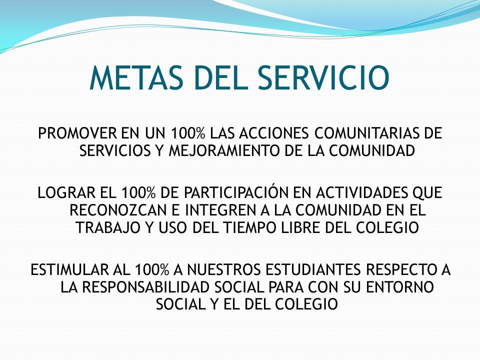 METAS DEL SERVICIO PROMOVER EN UN 100% LAS ACCIONES COMUNITARIAS DE SERVICIOS Y MEJORAMIENTO DE LA COMUNIDAD.