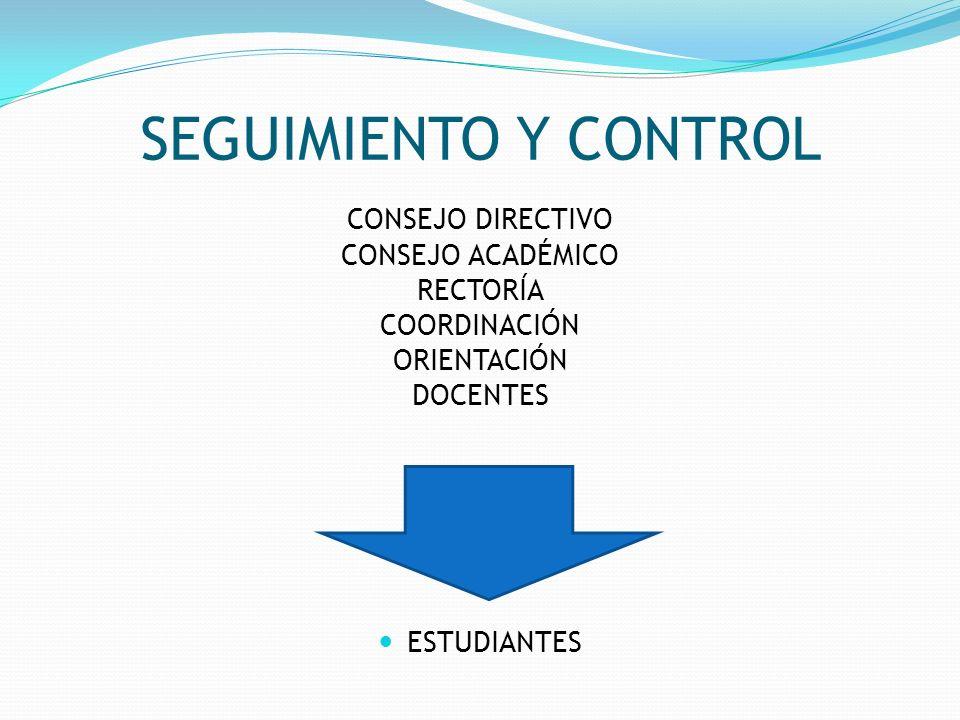 SEGUIMIENTO Y CONTROL CONSEJO DIRECTIVO CONSEJO ACADÉMICO RECTORÍA