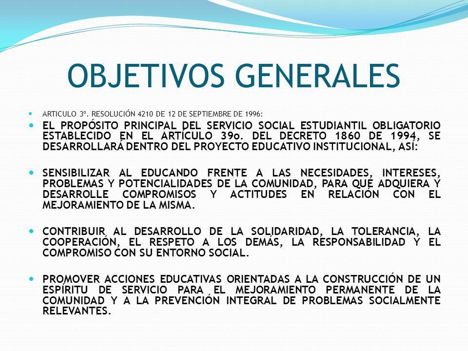 OBJETIVOS GENERALES ARTICULO 3º. RESOLUCIÓN 4210 DE 12 DE SEPTIEMBRE DE 1996: