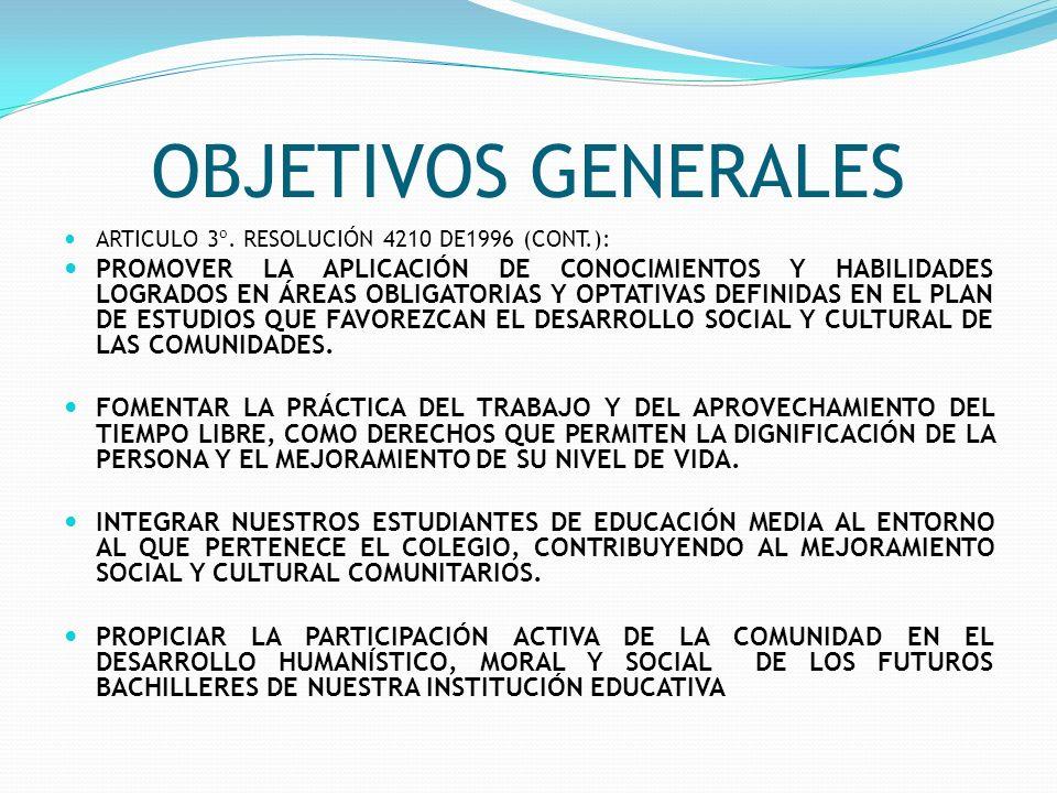 OBJETIVOS GENERALES ARTICULO 3º. RESOLUCIÓN 4210 DE1996 (CONT.):