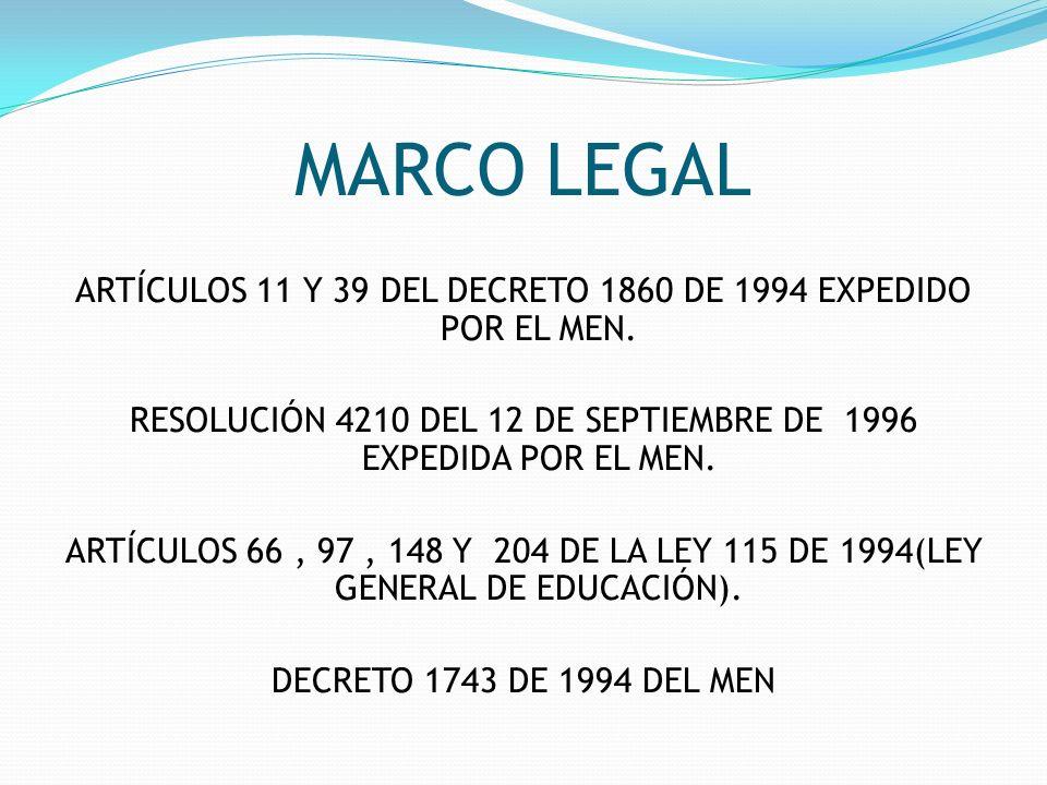 MARCO LEGAL ARTÍCULOS 11 Y 39 DEL DECRETO 1860 DE 1994 EXPEDIDO POR EL MEN. RESOLUCIÓN 4210 DEL 12 DE SEPTIEMBRE DE 1996 EXPEDIDA POR EL MEN.