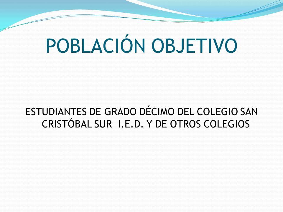 POBLACIÓN OBJETIVO ESTUDIANTES DE GRADO DÉCIMO DEL COLEGIO SAN CRISTÓBAL SUR I.E.D.