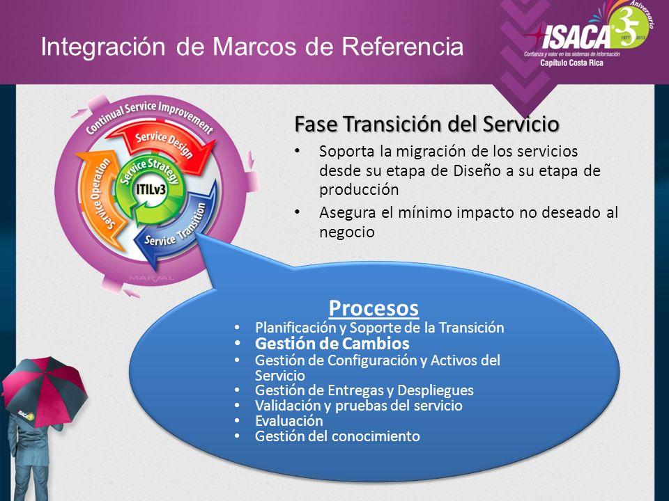 Integración de Marcos de Referencia