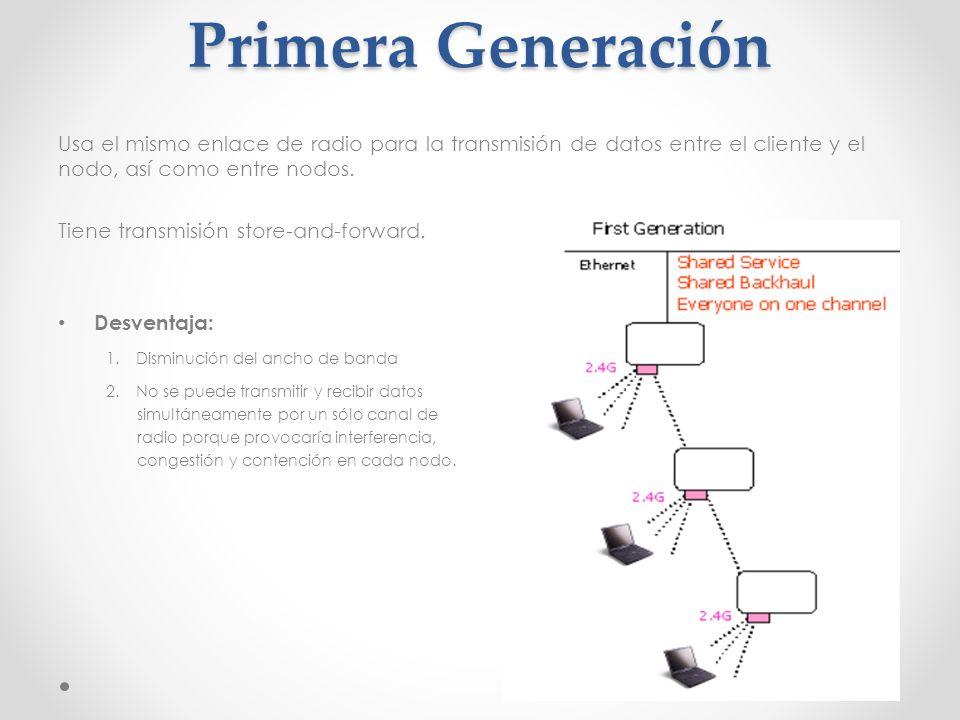 Primera Generación Usa el mismo enlace de radio para la transmisión de datos entre el cliente y el nodo, así como entre nodos.
