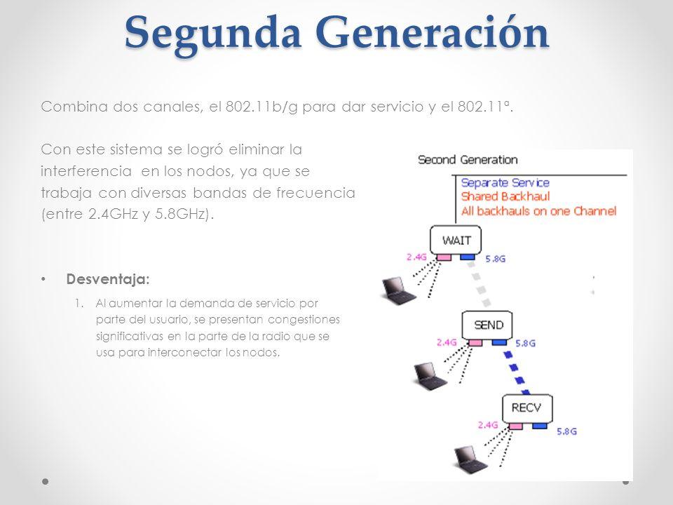 Segunda Generación Combina dos canales, el 802.11b/g para dar servicio y el 802.11ª. Con este sistema se logró eliminar la.
