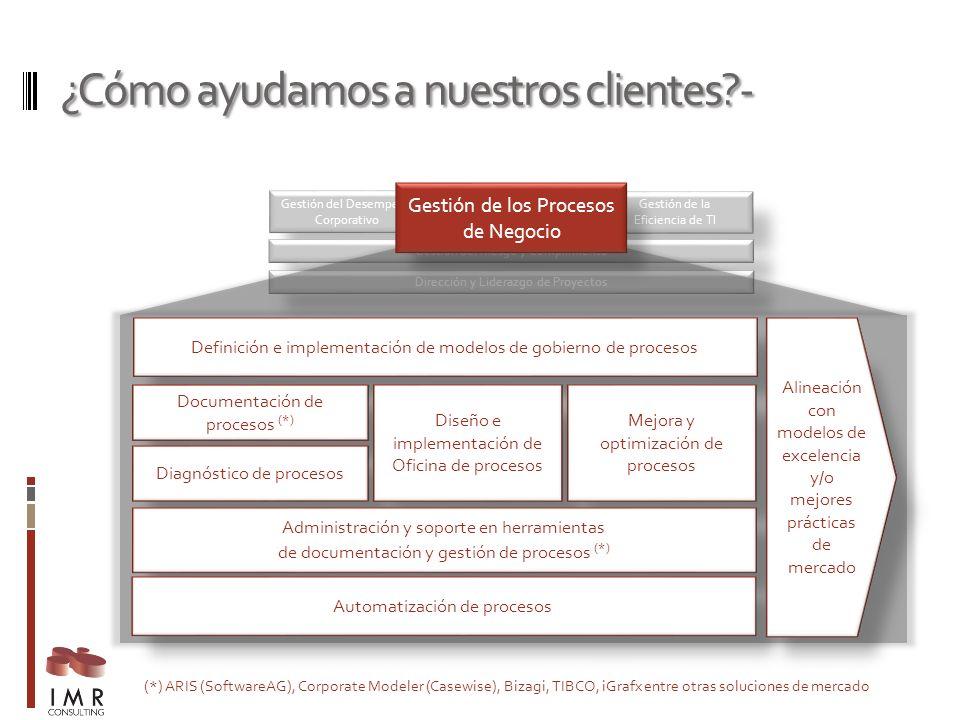 ¿Cómo ayudamos a nuestros clientes -