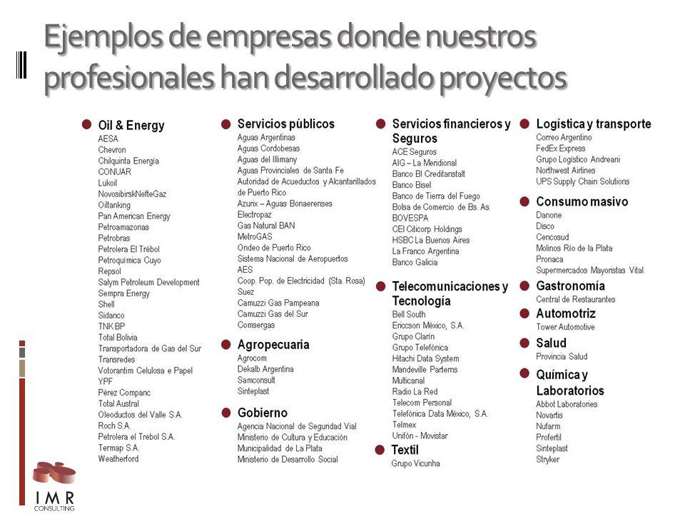 Ejemplos de empresas donde nuestros profesionales han desarrollado proyectos
