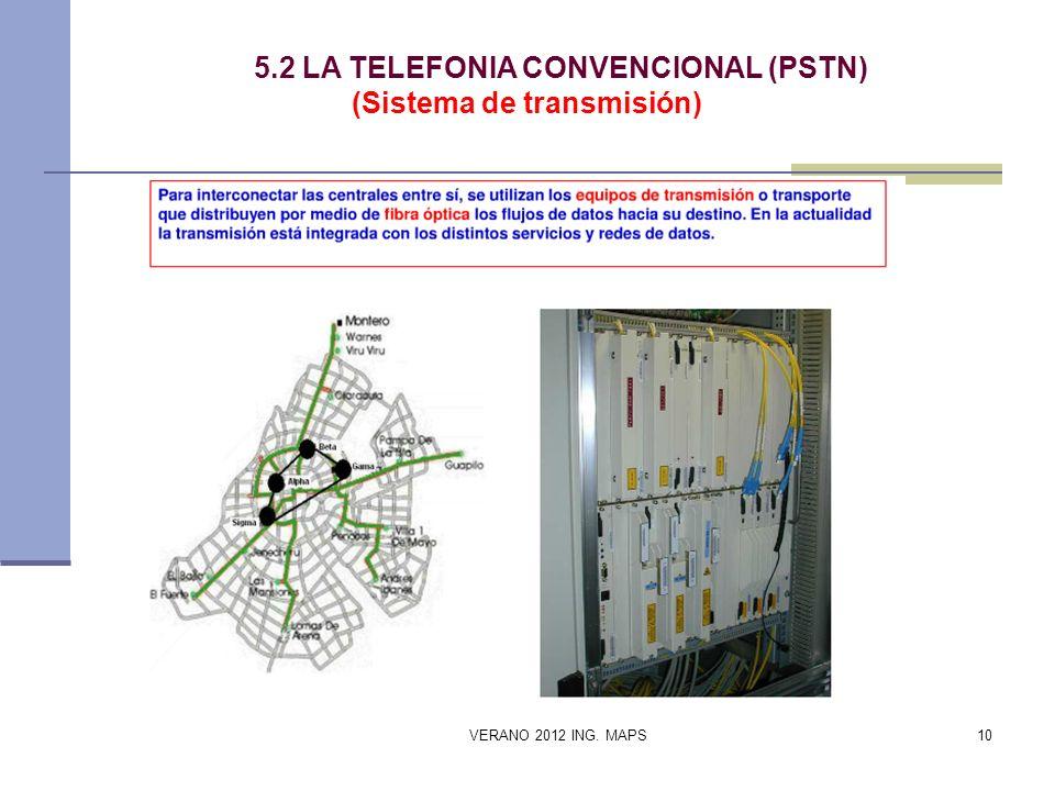 5.2 LA TELEFONIA CONVENCIONAL (PSTN) (Sistema de transmisión)