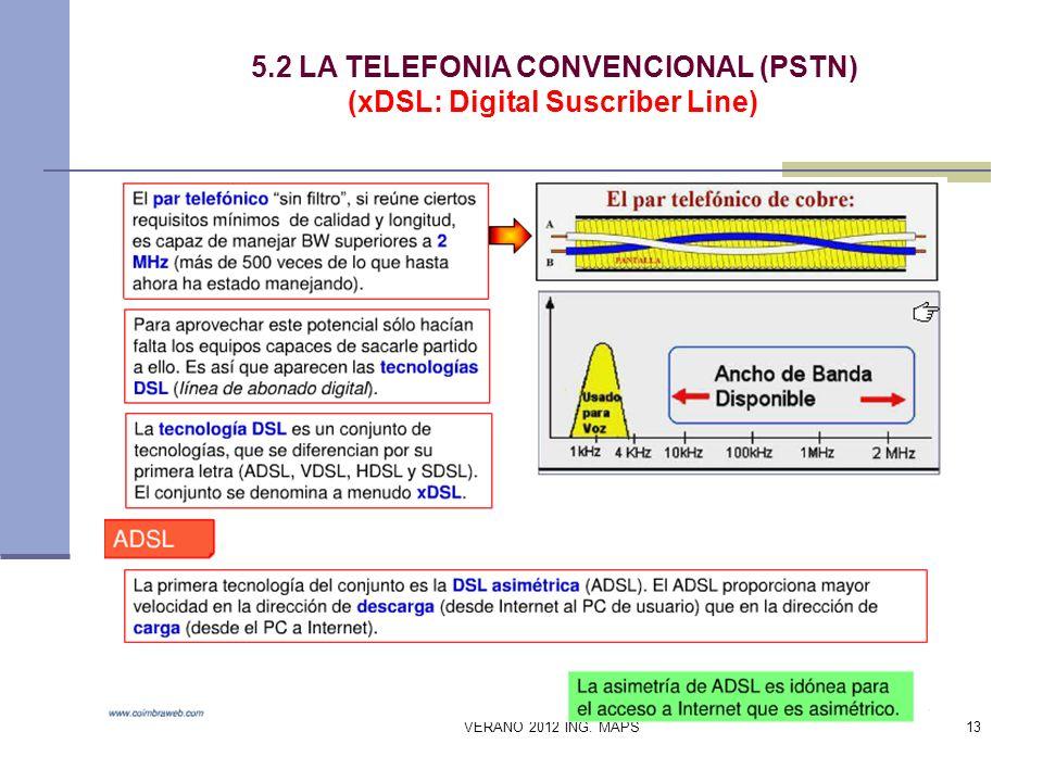 5.2 LA TELEFONIA CONVENCIONAL (PSTN) (xDSL: Digital Suscriber Line)