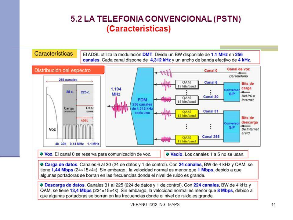 5.2 LA TELEFONIA CONVENCIONAL (PSTN) (Caracteristicas)