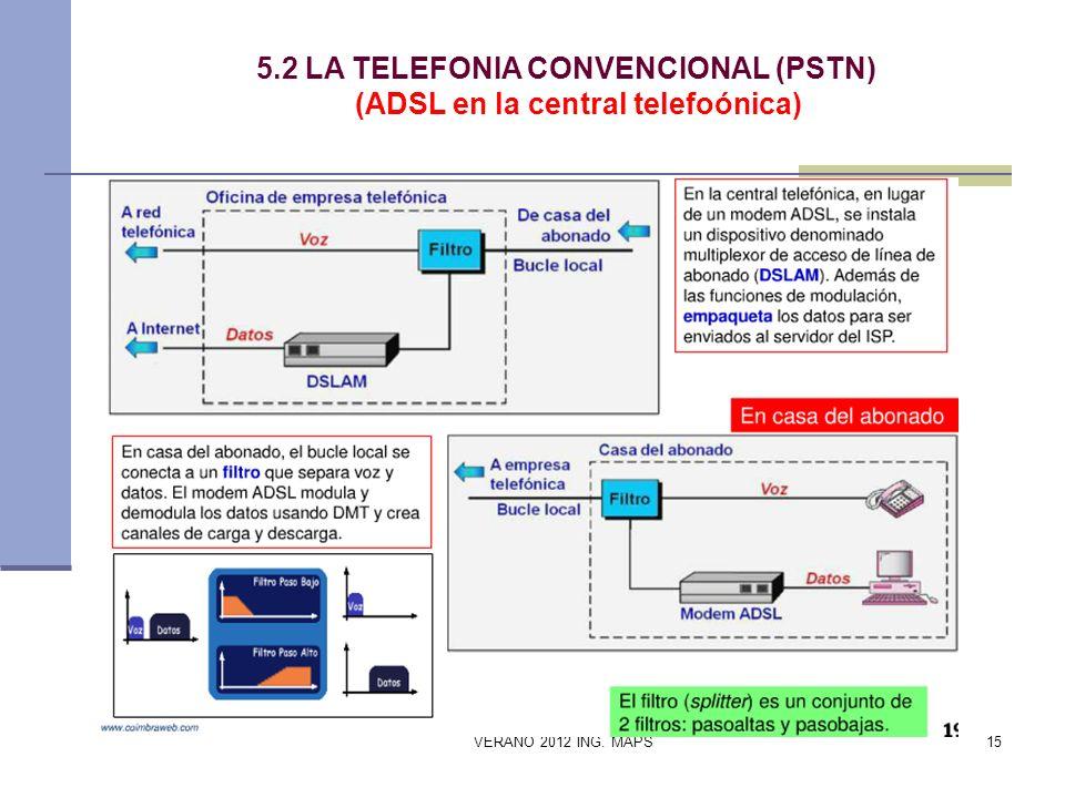 5.2 LA TELEFONIA CONVENCIONAL (PSTN) (ADSL en la central telefoónica)