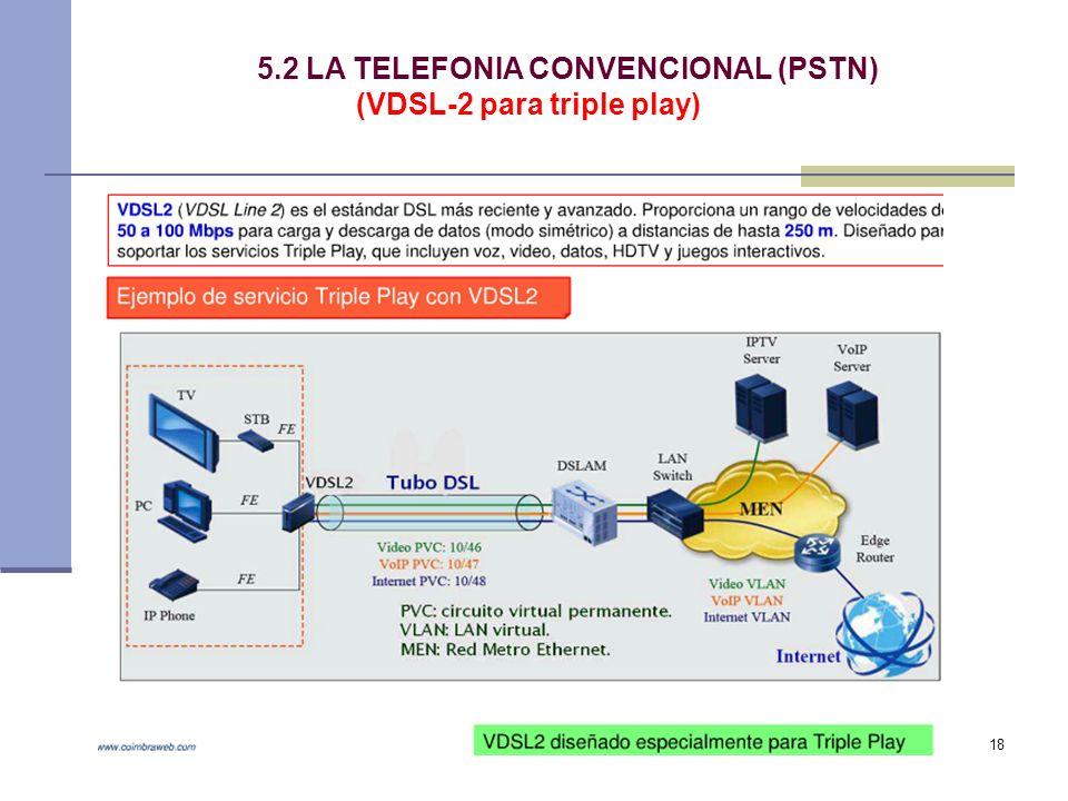 5.2 LA TELEFONIA CONVENCIONAL (PSTN) (VDSL-2 para triple play)