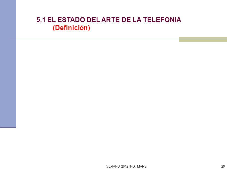 5.1 EL ESTADO DEL ARTE DE LA TELEFONIA (Definición)
