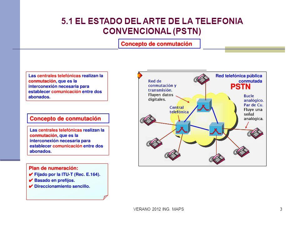 5.1 EL ESTADO DEL ARTE DE LA TELEFONIA CONVENCIONAL (PSTN)