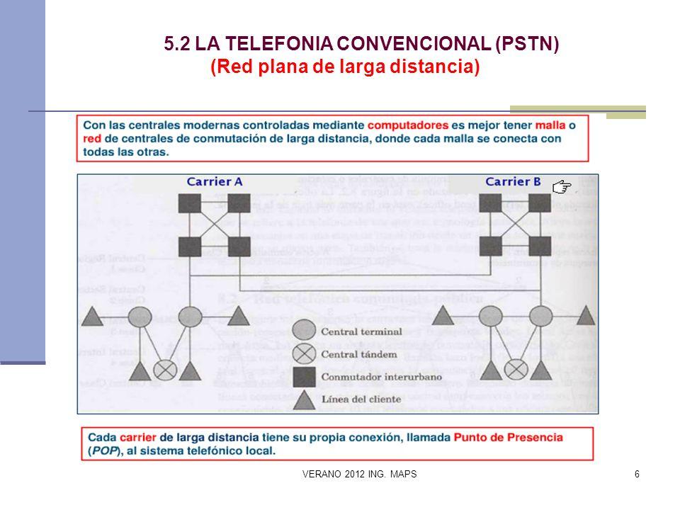 5.2 LA TELEFONIA CONVENCIONAL (PSTN) (Red plana de larga distancia)