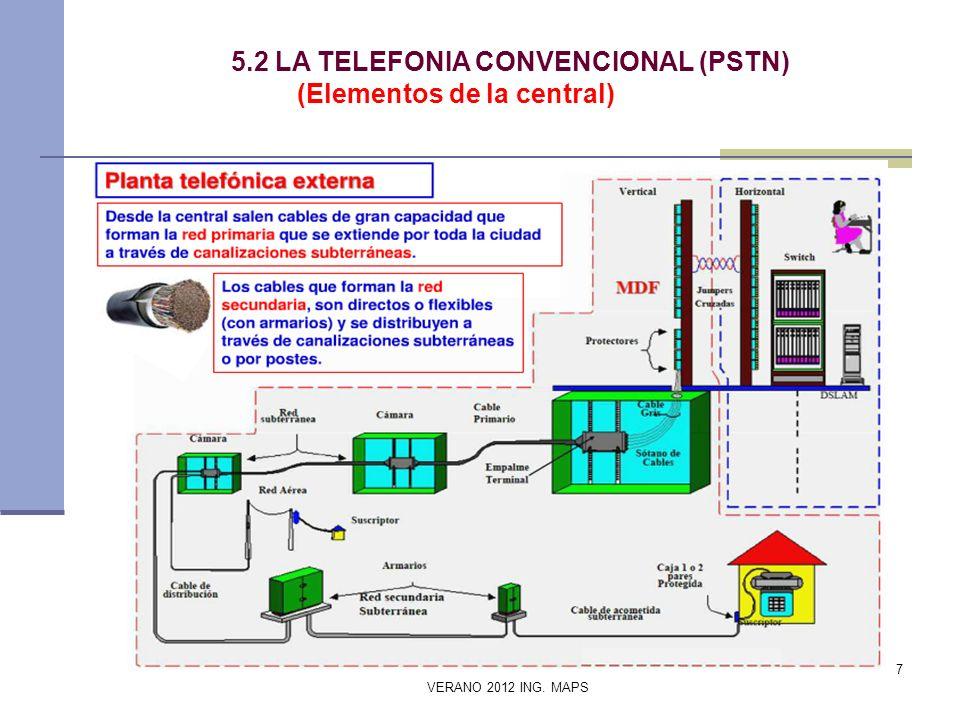5.2 LA TELEFONIA CONVENCIONAL (PSTN) (Elementos de la central)