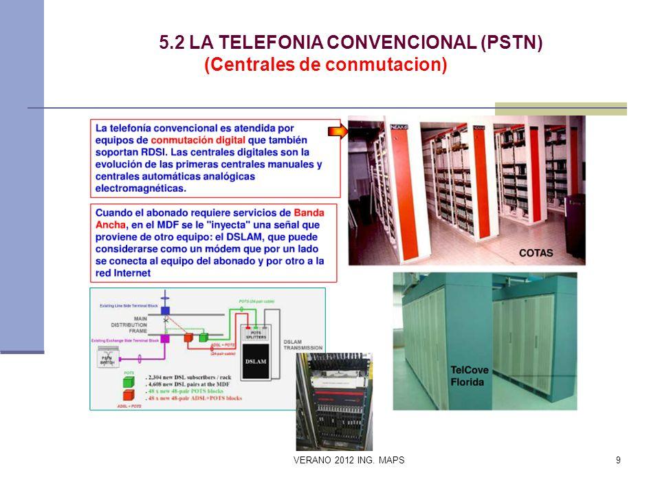 5.2 LA TELEFONIA CONVENCIONAL (PSTN) (Centrales de conmutacion)