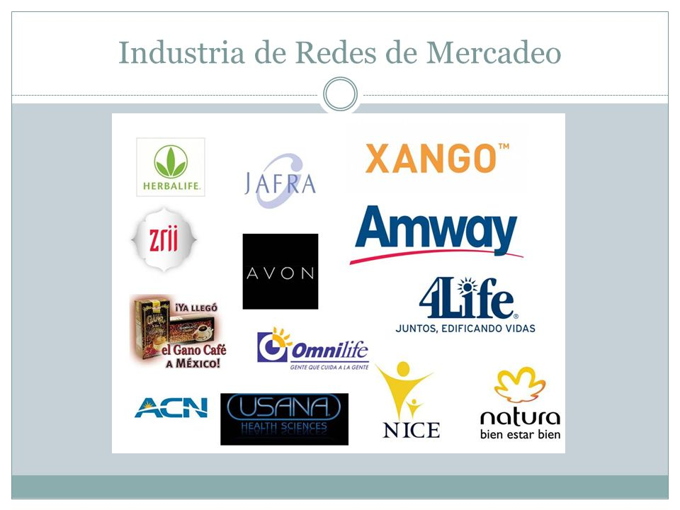 Industria de Redes de Mercadeo